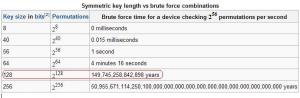 brute_force_length
